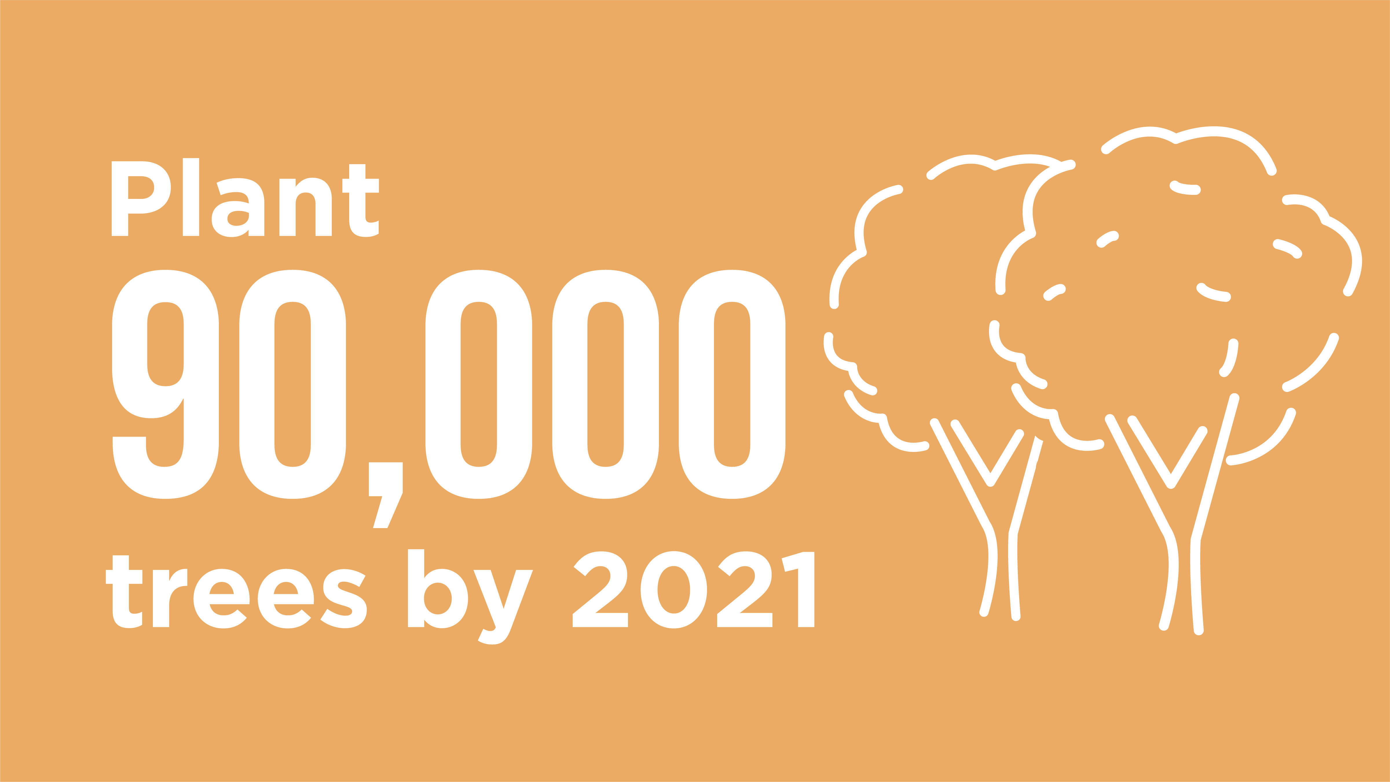 Plant 90,000 trees by 2021