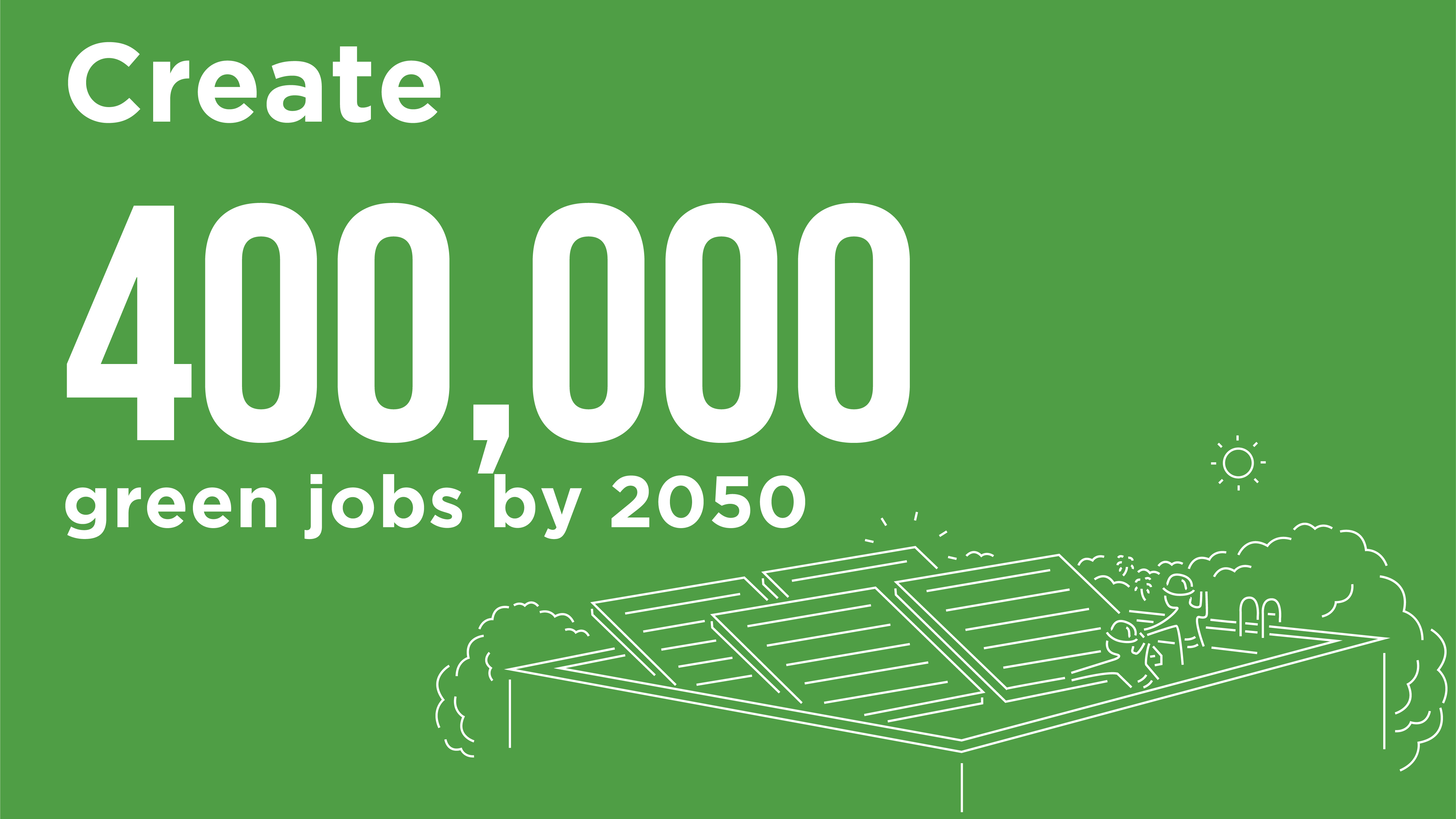 Create 400,000 green jobs by 2050