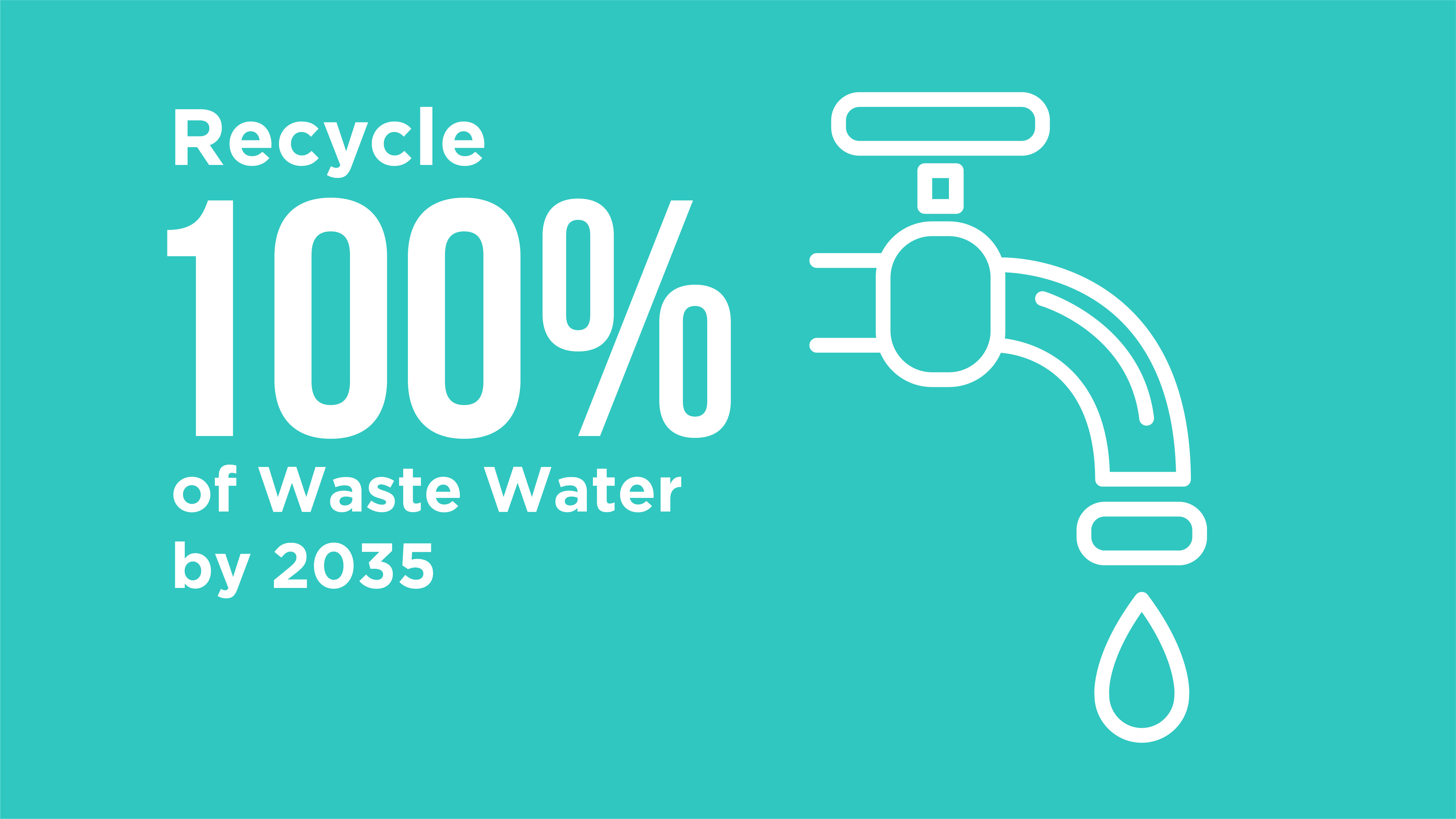 Recycle 100% of all wastewater